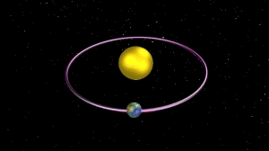 The basic Earth Orbit